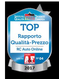 ISTITUTO TEDESCO QUALITÀ FINANZA - Top rapporto qualità prezzo
